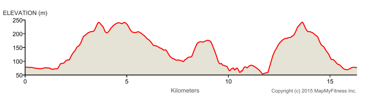 hawkshead-elevation-profile