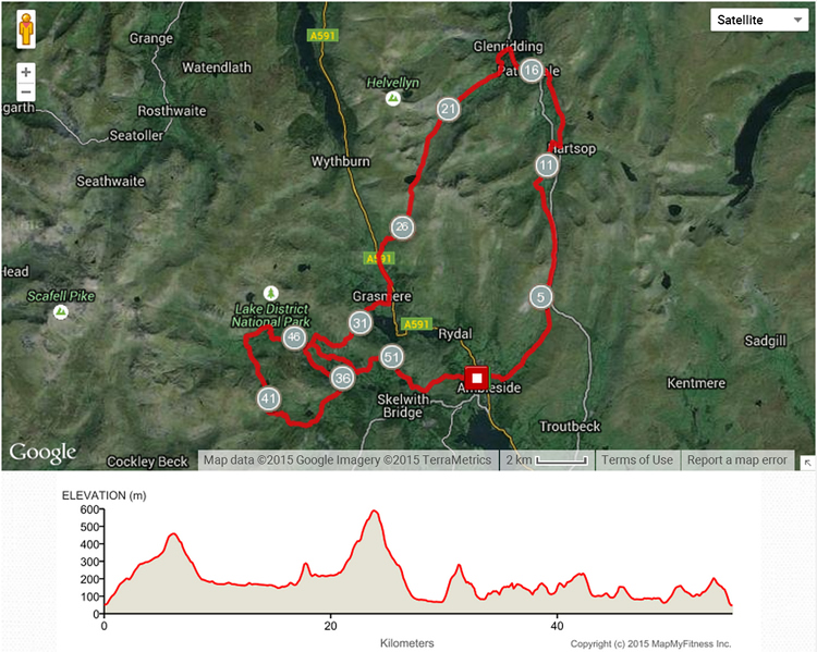 ultra-58km-course-profile