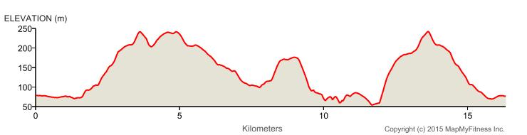 hawkshead-elevation-profile